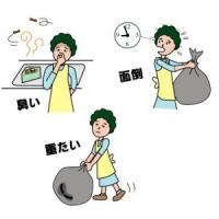 生ごみ処理機 ゼロボックス広島