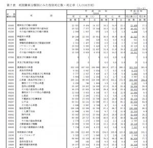 20200803 インフルエンザ 年間 人口動態 ブログ2